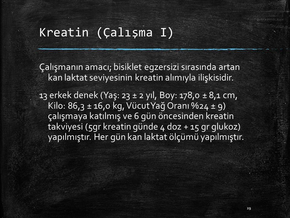 Kreatin (Çalışma I) Çalışmanın amacı; bisiklet egzersizi sırasında artan kan laktat seviyesinin kreatin alımıyla ilişkisidir.