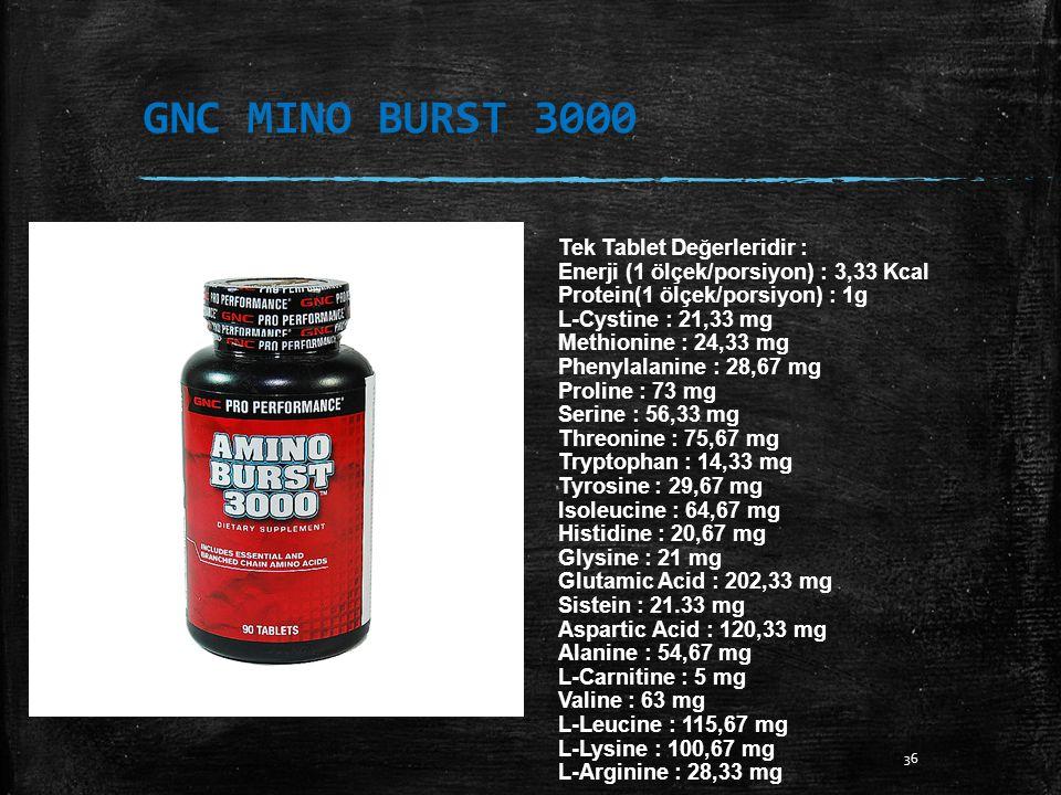 GNC MINO BURST 3000 36 Tek Tablet Değerleridir : Enerji (1 ölçek/porsiyon) : 3,33 Kcal Protein(1 ölçek/porsiyon) : 1g L-Cystine : 21,33 mg Methionine : 24,33 mg Phenylalanine : 28,67 mg Proline : 73 mg Serine : 56,33 mg Threonine : 75,67 mg Tryptophan : 14,33 mg Tyrosine : 29,67 mg Isoleucine : 64,67 mg Histidine : 20,67 mg Glysine : 21 mg Glutamic Acid : 202,33 mg Sistein : 21.33 mg Aspartic Acid : 120,33 mg Alanine : 54,67 mg L-Carnitine : 5 mg Valine : 63 mg L-Leucine : 115,67 mg L-Lysine : 100,67 mg L-Arginine : 28,33 mg