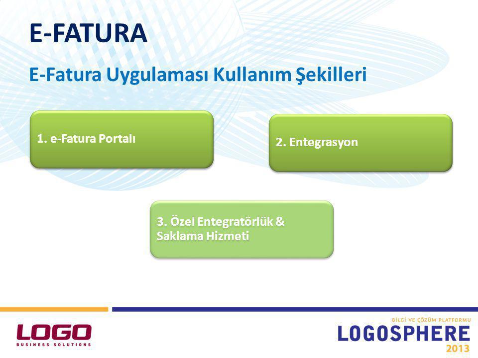 E-FATURA E-Fatura Uygulaması Kullanım Şekilleri 1.