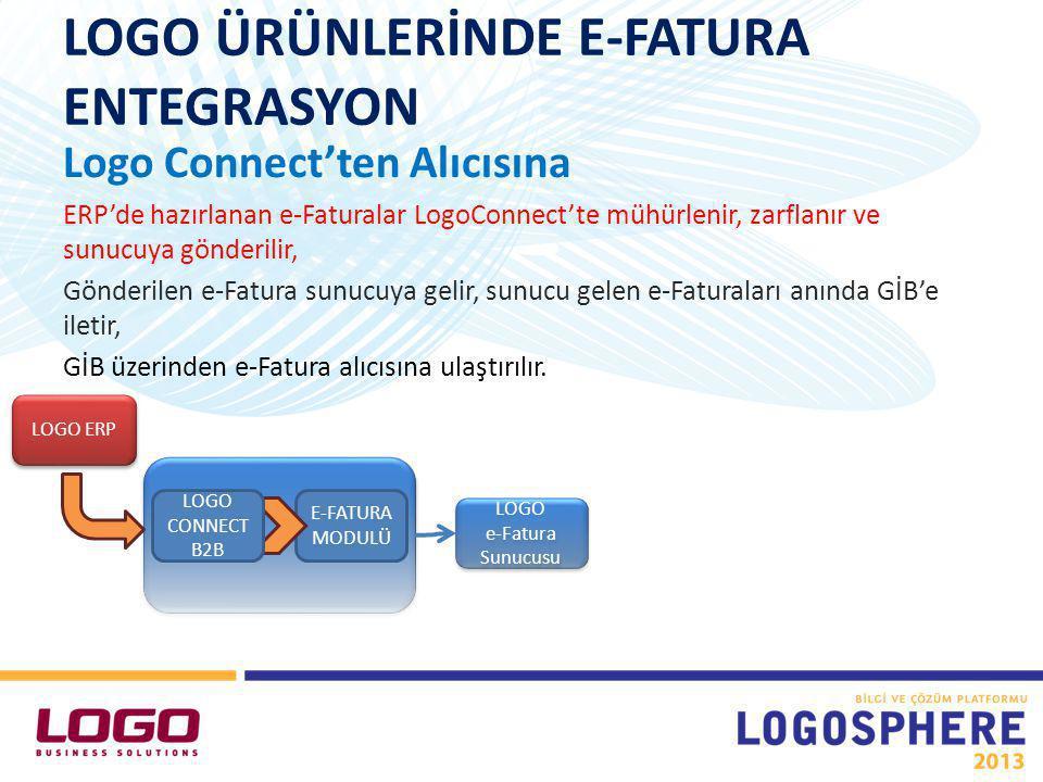 LOGO ÜRÜNLERİNDE E-FATURA ENTEGRASYON Logo Connect'ten Alıcısına ERP'de hazırlanan e-Faturalar LogoConnect'te mühürlenir, zarflanır ve sunucuya gönderilir, Gönderilen e-Fatura sunucuya gelir, sunucu gelen e-Faturaları anında GİB'e iletir, GİB üzerinden e-Fatura alıcısına ulaştırılır.