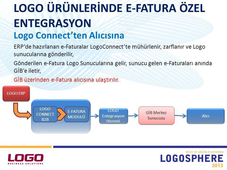 LOGO ÜRÜNLERİNDE E-FATURA ÖZEL ENTEGRASYON Logo Connect'ten Alıcısına ERP'de hazırlanan e-Faturalar LogoConnect'te mühürlenir, zarflanır ve Logo sunucularına gönderilir, Gönderilen e-Fatura Logo Sunucularına gelir, sunucu gelen e-Faturaları anında GİB'e iletir, GİB üzerinden e-Fatura alıcısına ulaştırılır.