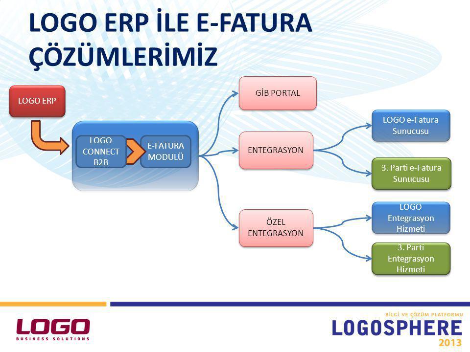 LOGO ERP E-FATURA MODULÜ GİB PORTAL ENTEGRASYON LOGO e-Fatura Sunucusu 3.