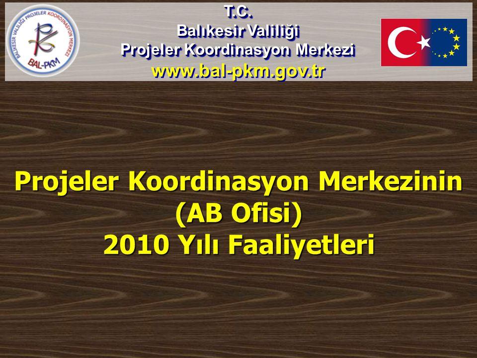Projeler Koordinasyon Merkezinin 2010 Yılı Faaliyetleri Kurumsallaşma Süreci: 1) 1) İçişleri Bakanlığı AB-DİAB 2010/6 Genelgesiyle; Balıkesir Valiliği Projeler Koordinasyon Merkezi (Bal-PKM), 10 Şubat 2010 tarihinde kurulmuştur.