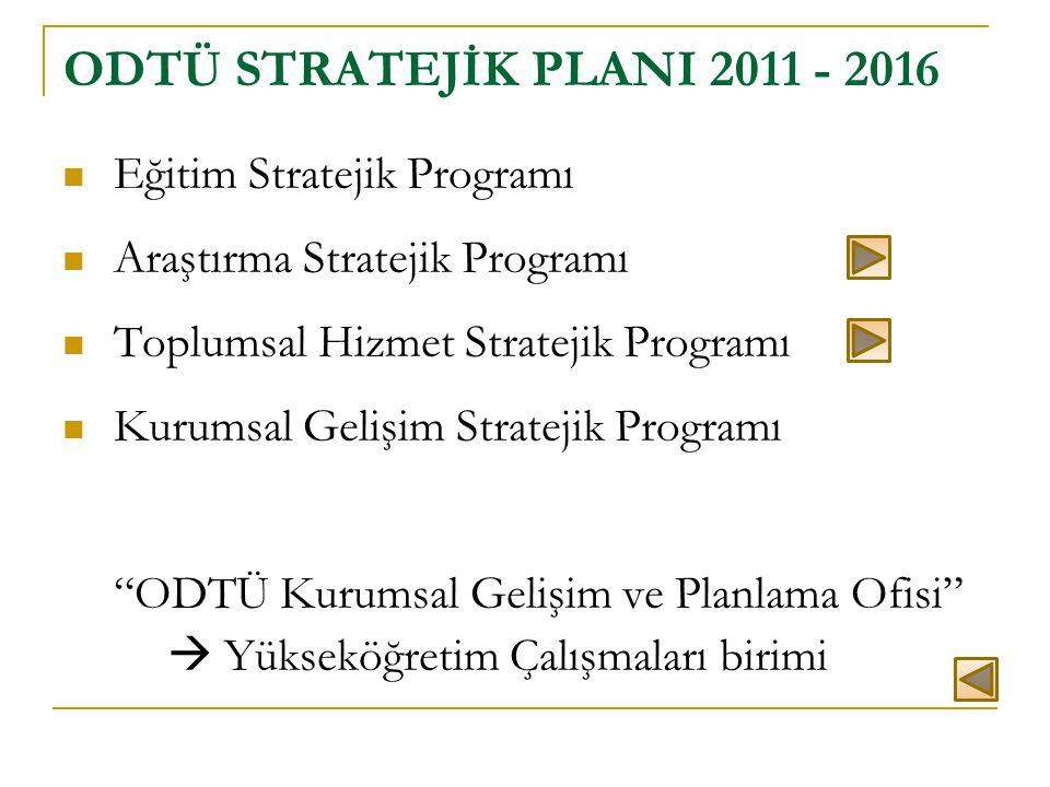""" Eğitim Stratejik Programı  Araştırma Stratejik Programı  Toplumsal Hizmet Stratejik Programı  Kurumsal Gelişim Stratejik Programı """"ODTÜ Kurumsal"""