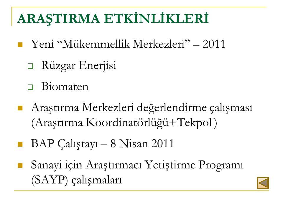 """ Yeni """"Mükemmellik Merkezleri"""" – 2011  Rüzgar Enerjisi  Biomaten  Araştırma Merkezleri değerlendirme çalışması (Araştırma Koordinatörlüğü+Tekpol )"""