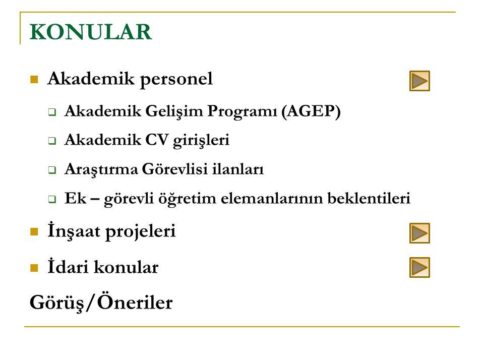  Akademik personel  Akademik Gelişim Programı (AGEP)  Akademik CV girişleri  Araştırma Görevlisi ilanları  Ek – görevli öğretim elemanlarının bek