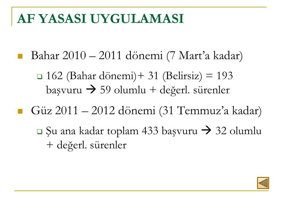  Bahar 2010 – 2011 dönemi (7 Mart'a kadar)  162 (Bahar dönemi)+ 31 (Belirsiz) = 193 başvuru  59 olumlu + değerl. sürenler  Güz 2011 – 2012 dönemi