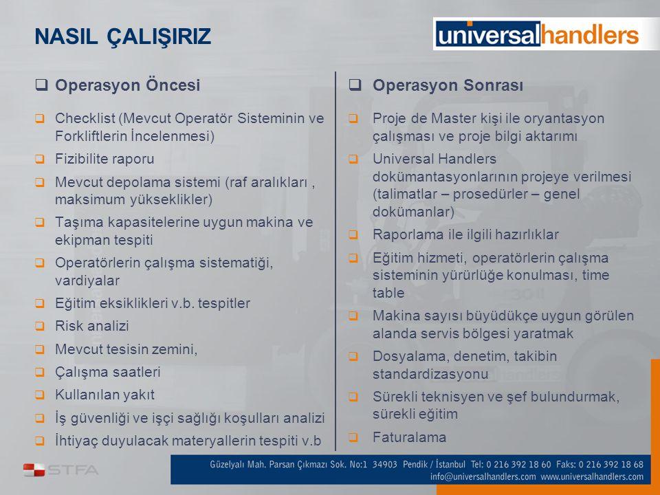  Operasyon Öncesi  Checklist (Mevcut Operatör Sisteminin ve Forkliftlerin İncelenmesi)  Fizibilite raporu  Mevcut depolama sistemi (raf aralıkları