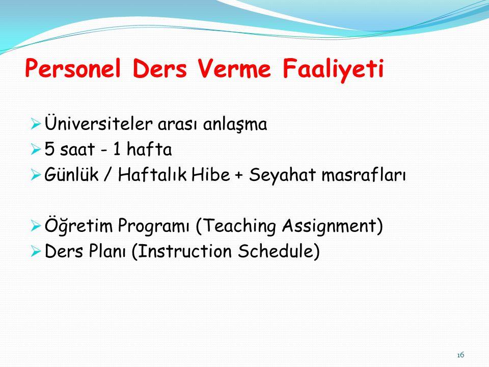 16 Personel Ders Verme Faaliyeti  Üniversiteler arası anlaşma  5 saat - 1 hafta  Günlük / Haftalık Hibe + Seyahat masrafları  Öğretim Programı (Teaching Assignment)  Ders Planı (Instruction Schedule)