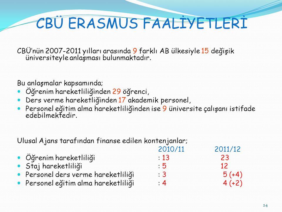 24 CBÜ'nün 2007-2011 yılları arasında 9 farklı AB ülkesiyle 15 değişik üniversiteyle anlaşması bulunmaktadır.