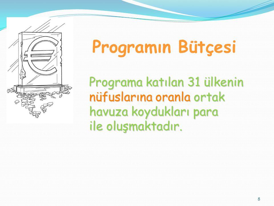 8 Programın Bütçesi Programa katılan 31 ülkenin nüfuslarına oranla ortak havuza koydukları para ile oluşmaktadır.