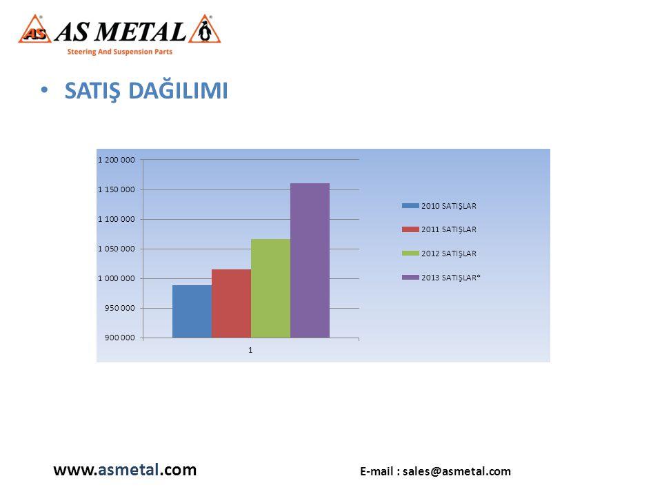 • SATIŞ DAĞILIMI www.asmetal.com E-mail : sales@asmetal.com