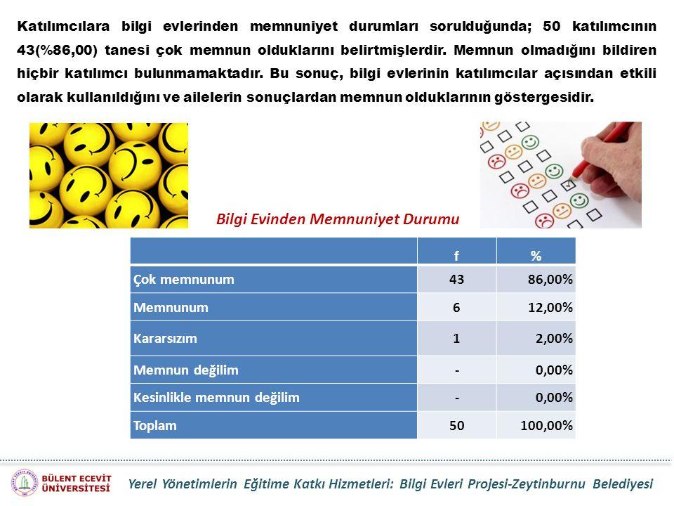 Katılımcılara bilgi evlerinden memnuniyet durumları sorulduğunda; 50 katılımcının 43(%86,00) tanesi çok memnun olduklarını belirtmişlerdir. Memnun olm