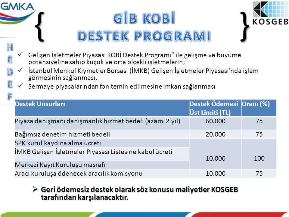 """ Gelişen İşletmeler Piyasası KOBİ Destek Programı"""" ile gelişme ve büyüme potansiyeline sahip küçük ve orta ölçekli işletmelerin;  İstanbul Menkul Kı"""