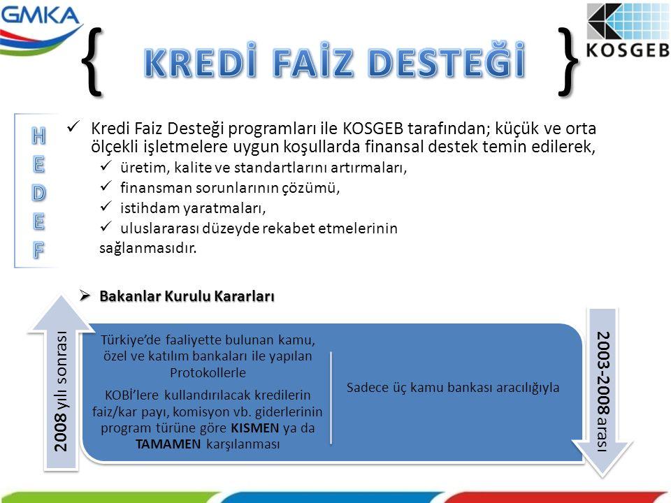  Kredi Faiz Desteği programları ile KOSGEB tarafından; küçük ve orta ölçekli işletmelere uygun koşullarda finansal destek temin edilerek,  üretim, k