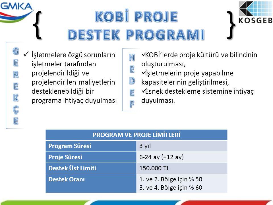 {} PROGRAM VE PROJE LİMİTLERİ Program Süresi3 yıl Proje Süresi6-24 ay (+12 ay) Destek Üst Limiti150.000 TL Destek Oranı1. ve 2. Bölge için % 50 3. ve