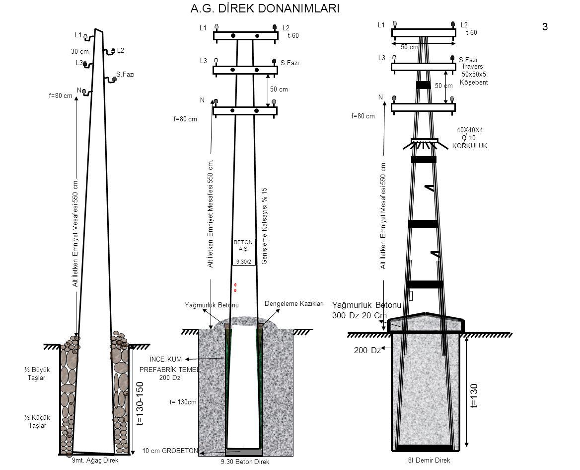 İNCE KUM t= 130cm 10 cm GROBETON PREFABRİK TEMEL 200 Dz Yağmurluk Betonu Dengeleme Kazıkları t=130-150 ½ Büyük Taşlar ½ Küçük Taşlar L1 L3 N S.Fazı L2 Alt İletken Emniyet Mesafesi 550 cm.