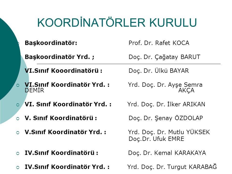 KOORDİNATÖRLER KURULU  Başkoordinatör: Prof.Dr. Rafet KOCA  Başkoordinatör Yrd.