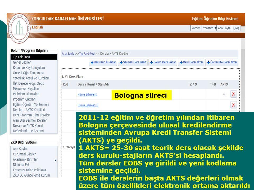 2011-12 eğitim ve öğretim yılından itibaren Bologna çerçevesinde ulusal kredilendirme sisteminden Avrupa Kredi Transfer Sistemi (AKTS) ye geçildi.