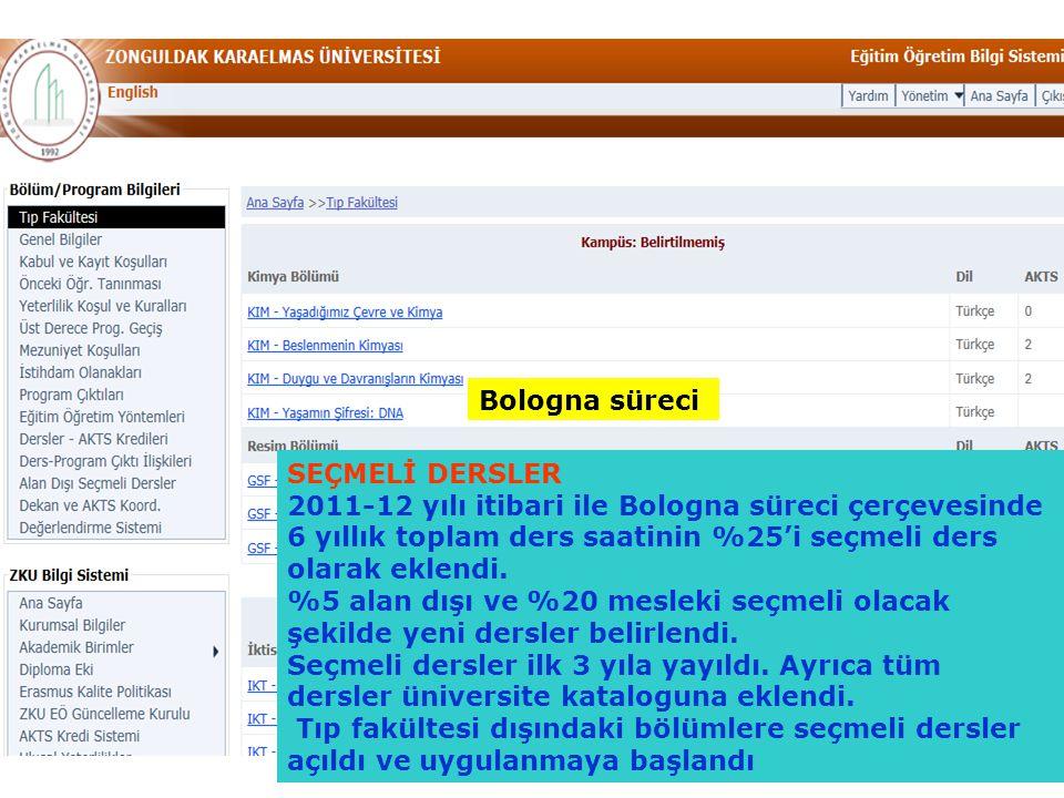 SEÇMELİ DERSLER 2011-12 yılı itibari ile Bologna süreci çerçevesinde 6 yıllık toplam ders saatinin %25'i seçmeli ders olarak eklendi.