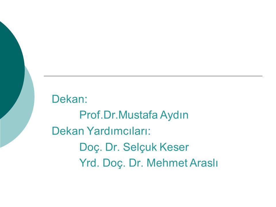 Dekan: Prof.Dr.Mustafa Aydın Dekan Yardımcıları: Doç. Dr. Selçuk Keser Yrd. Doç. Dr. Mehmet Araslı