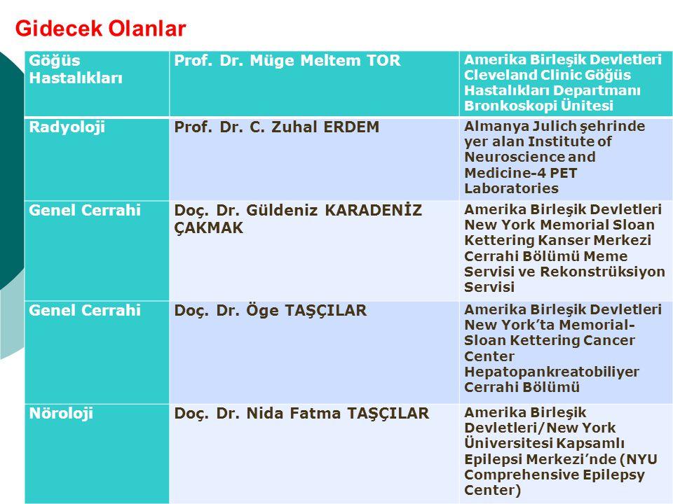 Göğüs Hastalıkları Prof.Dr.