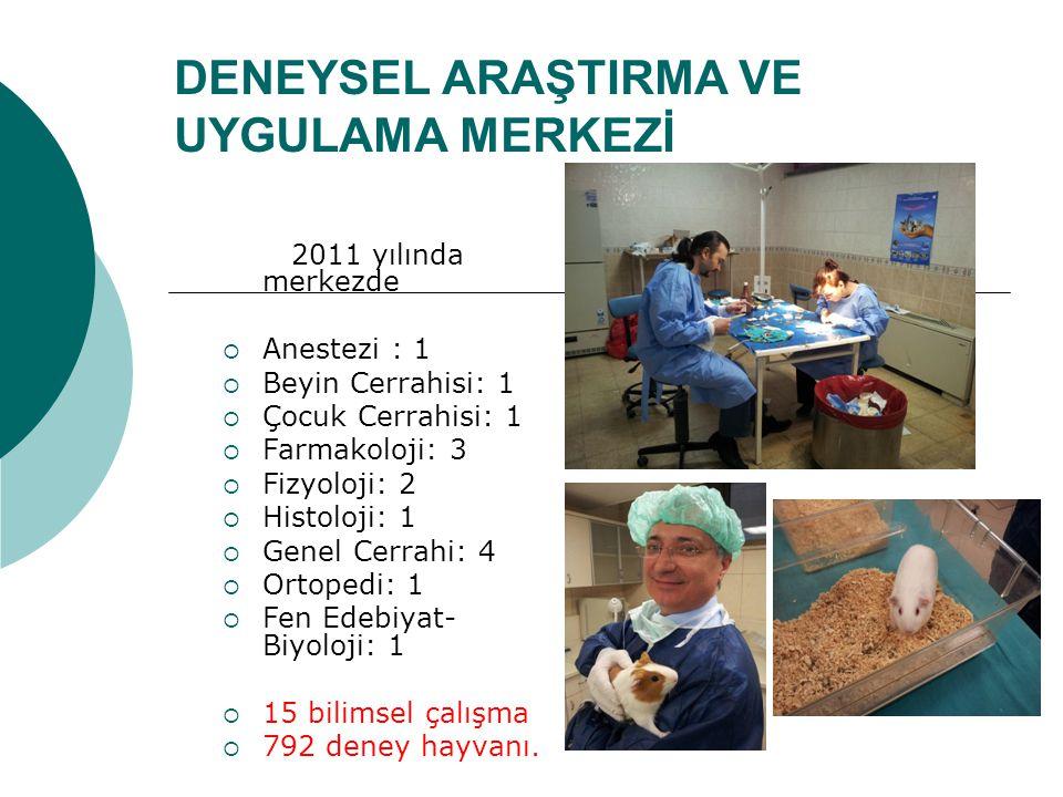 DENEYSEL ARAŞTIRMA VE UYGULAMA MERKEZİ 2011 yılında merkezde  Anestezi : 1  Beyin Cerrahisi: 1  Çocuk Cerrahisi: 1  Farmakoloji: 3  Fizyoloji: 2  Histoloji: 1  Genel Cerrahi: 4  Ortopedi: 1  Fen Edebiyat- Biyoloji: 1  15 bilimsel çalışma  792 deney hayvanı.