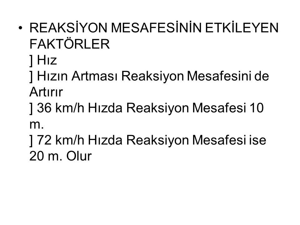 •REAKSİYON MESAFESİNİN ETKİLEYEN FAKTÖRLER ] Hız ] Hızın Artması Reaksiyon Mesafesini de Artırır ] 36 km/h Hızda Reaksiyon Mesafesi 10 m. ] 72 km/h Hı