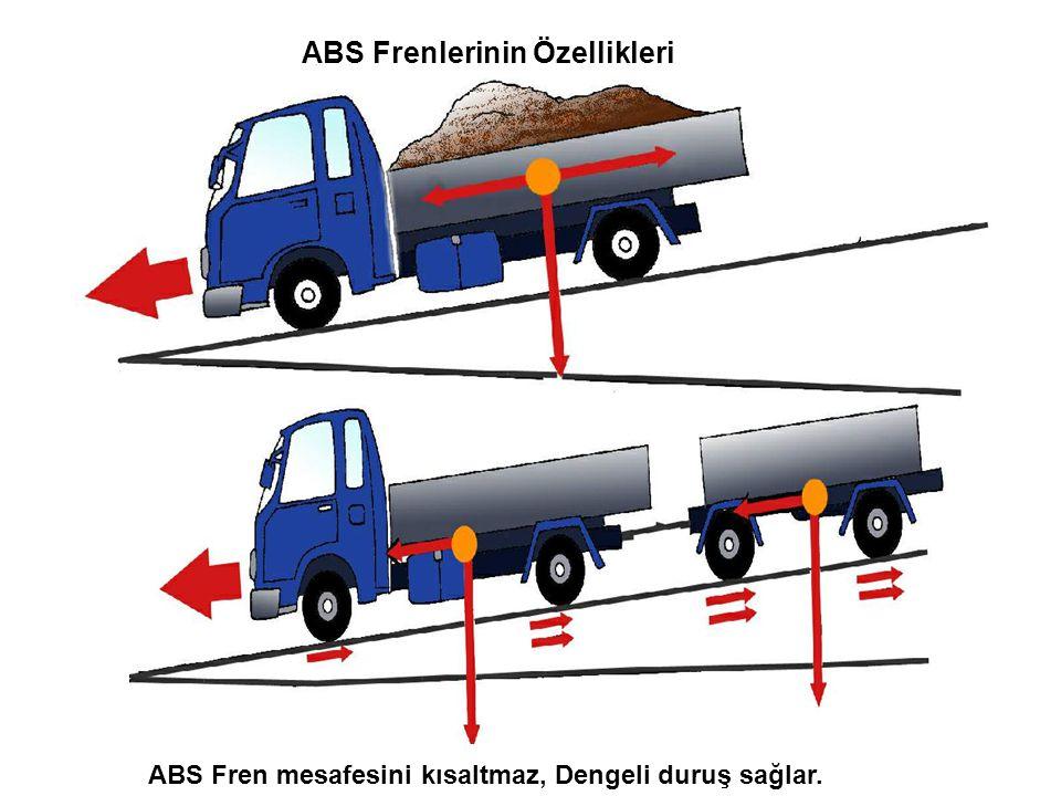 ABS Frenlerinin Özellikleri ABS Fren mesafesini kısaltmaz, Dengeli duruş sağlar.