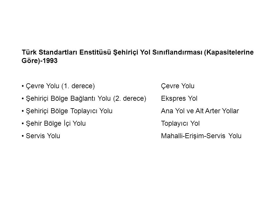 Türk Standartları Enstitüsü Şehiriçi Yol Sınıflandırması (Kapasitelerine Göre)-1993 • Çevre Yolu (1. derece)Çevre Yolu • Şehiriçi Bölge Bağlantı Yolu