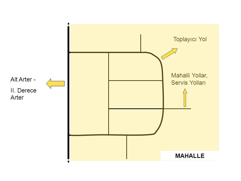 Toplayıcı Yol Mahalli Yollar, Servis Yolları Alt Arter - II. Derece Arter MAHALLE