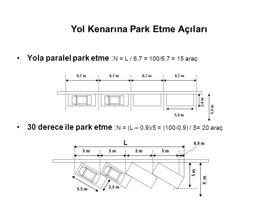 Yol Kenarına Park Etme Açıları •Yola paralel park etme : N = L / 6.7 = 100/6.7 = 15 araç •30 derece ile park etme : N = (L – 0.9)/5 = (100-0.9) / 5= 2
