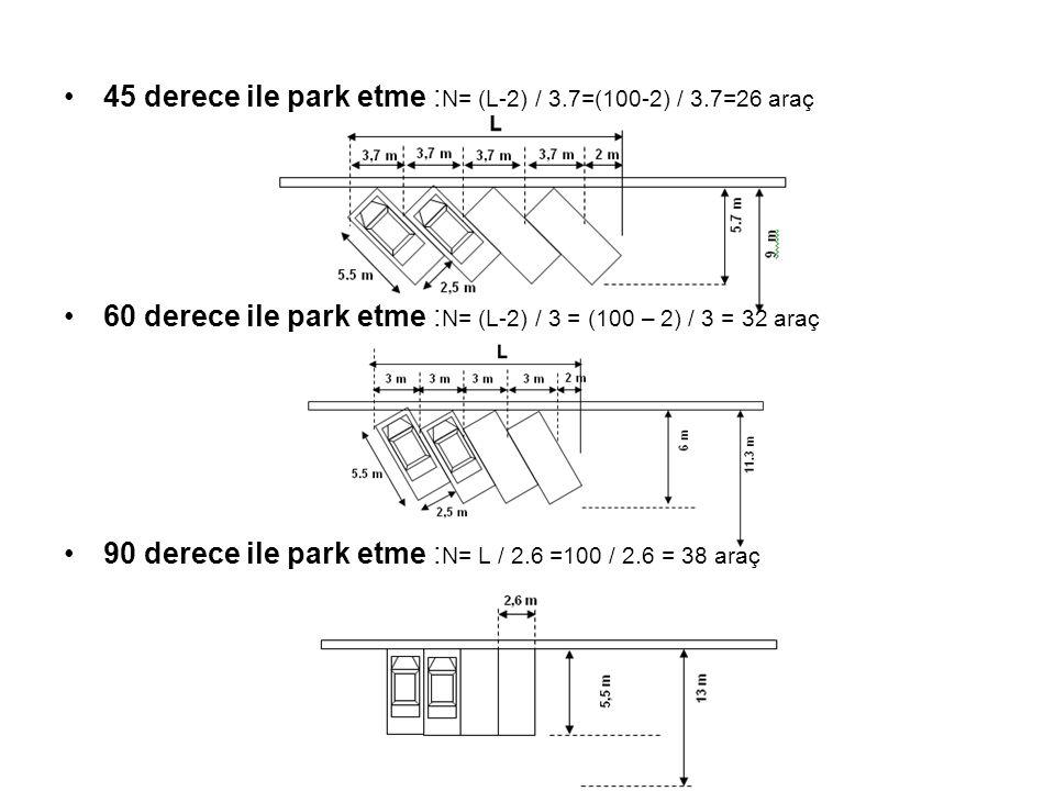 •45 derece ile park etme : N= (L-2) / 3.7=(100-2) / 3.7=26 araç •60 derece ile park etme : N= (L-2) / 3 = (100 – 2) / 3 = 32 araç •90 derece ile park
