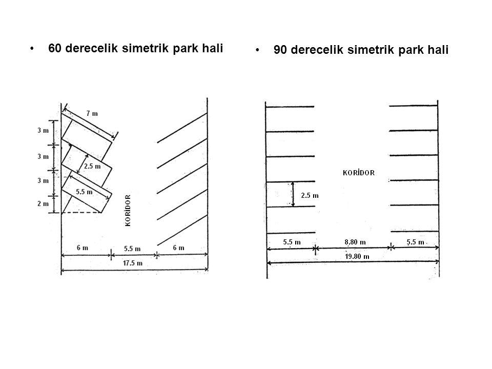•60 derecelik simetrik park hali •90 derecelik simetrik park hali