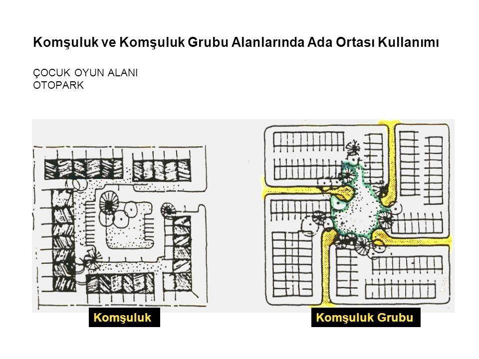 Komşuluk ve Komşuluk Grubu Alanlarında Ada Ortası Kullanımı ÇOCUK OYUN ALANI OTOPARK KomşulukKomşuluk Grubu