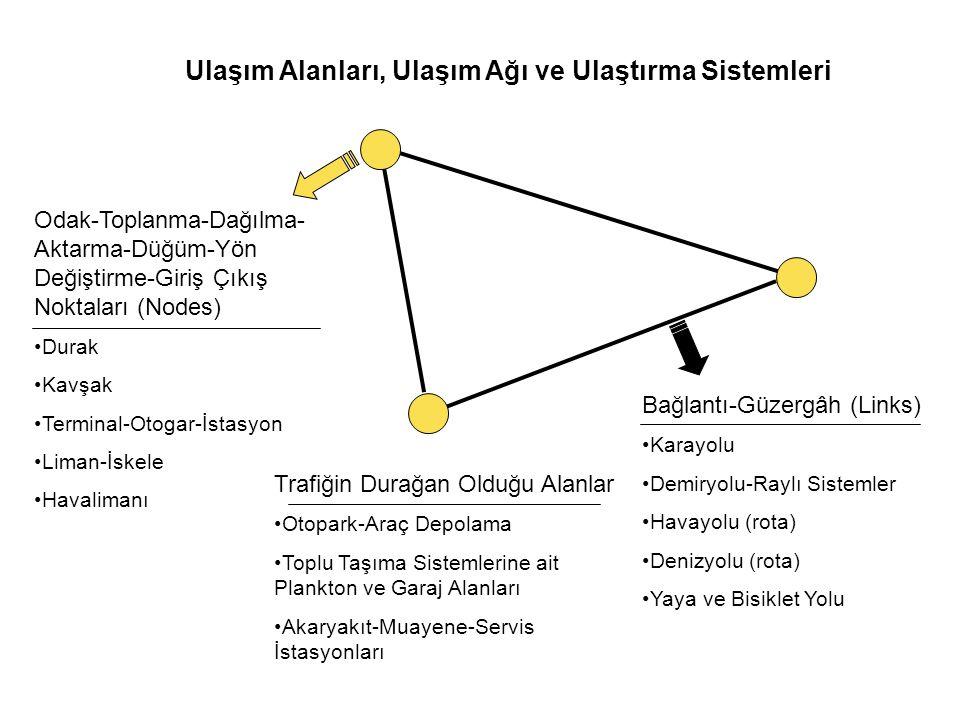 Ulaşım Alanları, Ulaşım Ağı ve Ulaştırma Sistemleri Bağlantı-Güzergâh (Links) •Karayolu •Demiryolu-Raylı Sistemler •Havayolu (rota) •Denizyolu (rota)