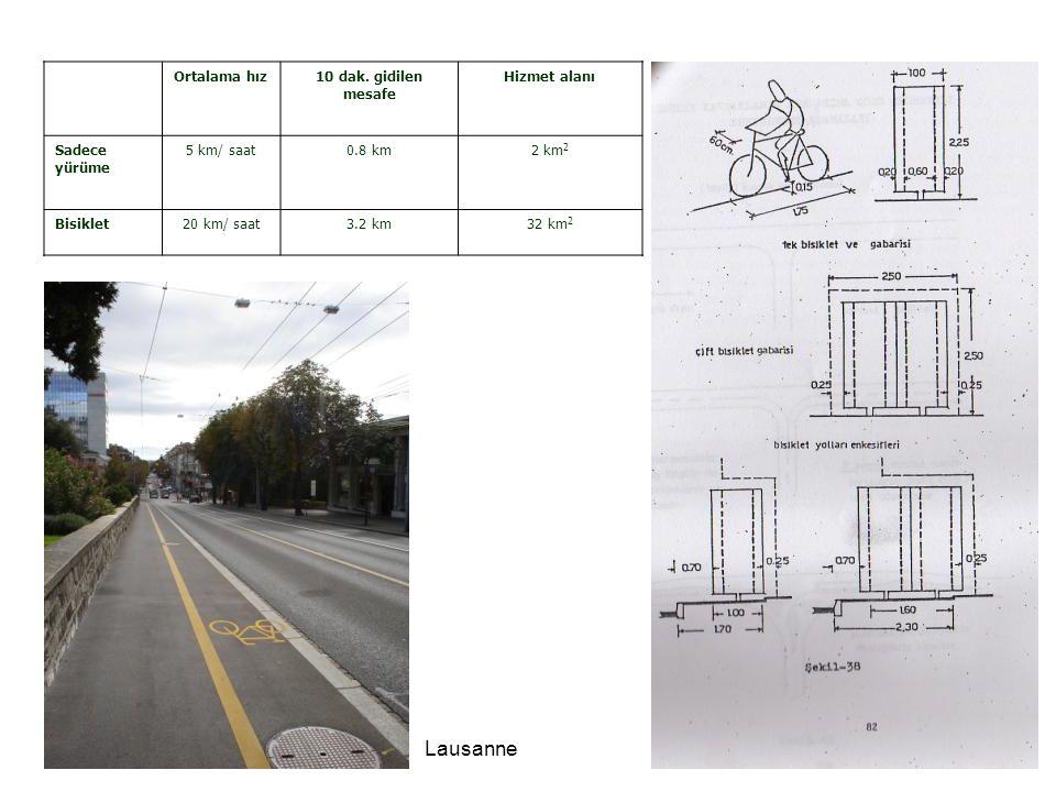 Ortalama hız10 dak. gidilen mesafe Hizmet alanı Sadece yürüme 5 km/ saat0.8 km2 km 2 Bisiklet20 km/ saat3.2 km32 km 2 Lausanne