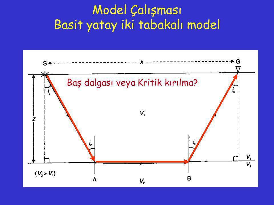 Baş dalgası veya Kritik kırılma? Model Çalışması Basit yatay iki tabakalı model