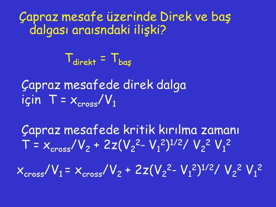 Çapraz mesafede direk dalga için T = x cross /V 1 Çapraz mesafede kritik kırılma zamanı T = x cross /V 2 + 2z(V 2 2 - V 1 2 ) 1/2 / V 2 2 V 1 2 Çapraz