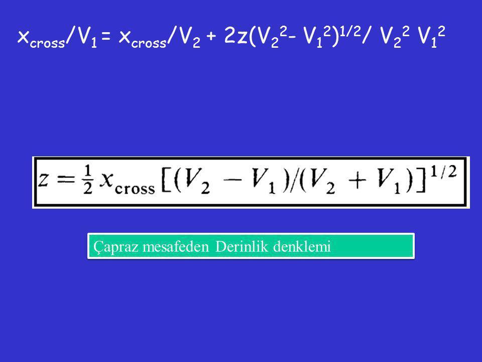 Çapraz mesafeden Derinlik denklemi