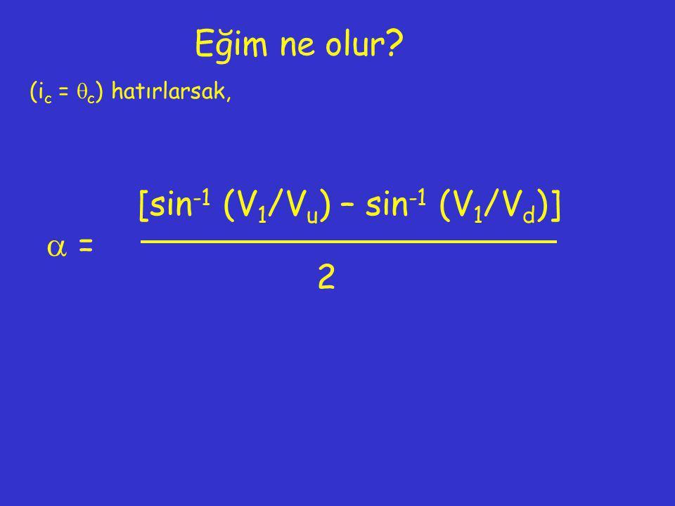 Eğim ne olur ? [sin -1 (V 1 /V u ) – sin -1 (V 1 /V d )]  = 2 (i c =  c ) hatırlarsak,