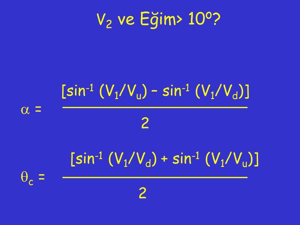 V 2 ve Eğim> 10 o ? [sin -1 (V 1 /V u ) – sin -1 (V 1 /V d )]  = 2 [sin -1 (V 1 /V d ) + sin -1 (V 1 /V u )]  c = 2