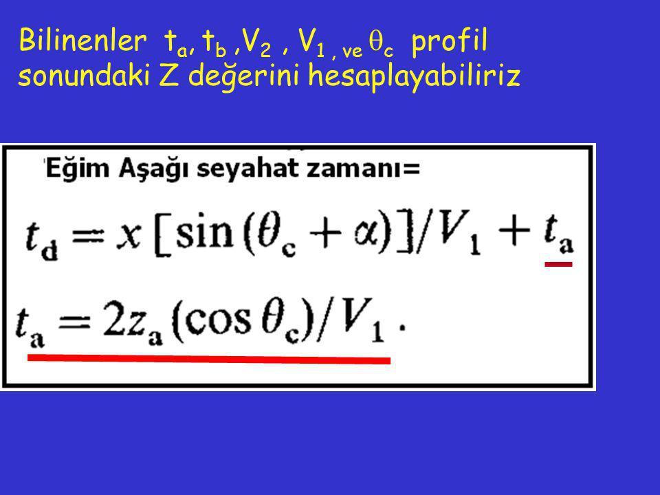 Bilinenler t a, t b,V 2, V 1, ve  c profil sonundaki Z değerini hesaplayabiliriz