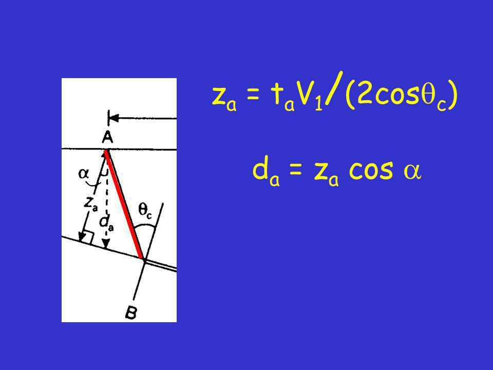 z a = t a V 1 / (2cos  c ) d a = z a cos 