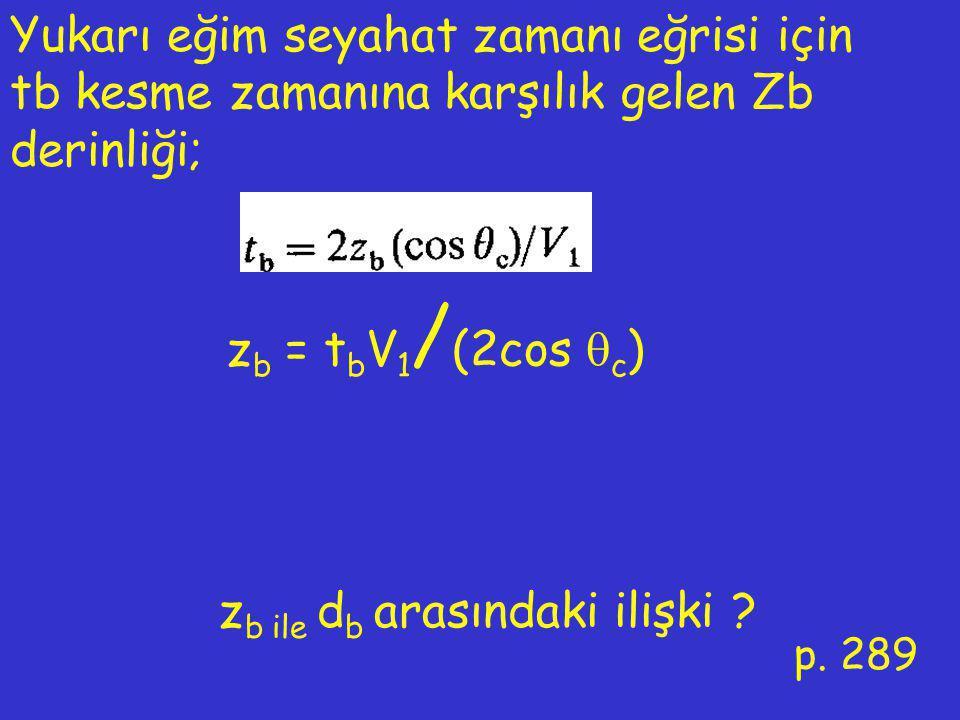 p. 289 z b = t b V 1 / (2cos  c ) Yukarı eğim seyahat zamanı eğrisi için tb kesme zamanına karşılık gelen Zb derinliği; z b ile d b arasındaki ilişki