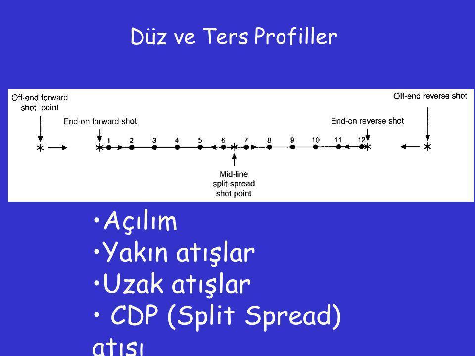 Düz ve Ters Profiller •Açılım •Yakın atışlar •Uzak atışlar • CDP (Split Spread) atışı