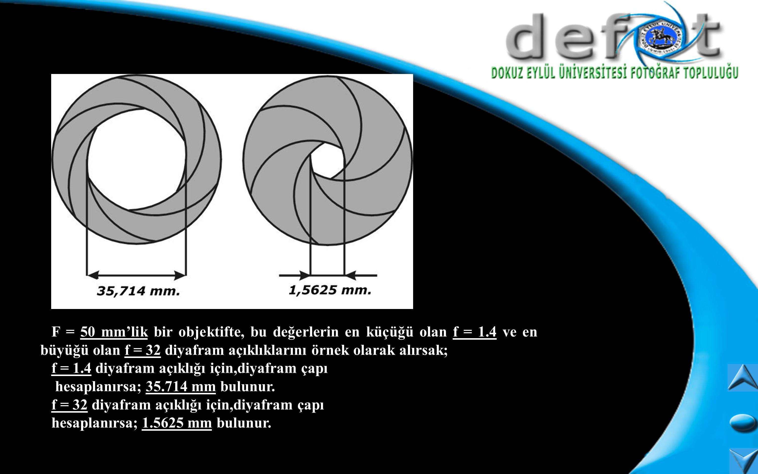 Sizinde gördüğünüz gibi en küçük diyafram açıklığı değeri olan f = 1.4, en fazla ışık geçirecek olan diyafram açıklığı değeridir.