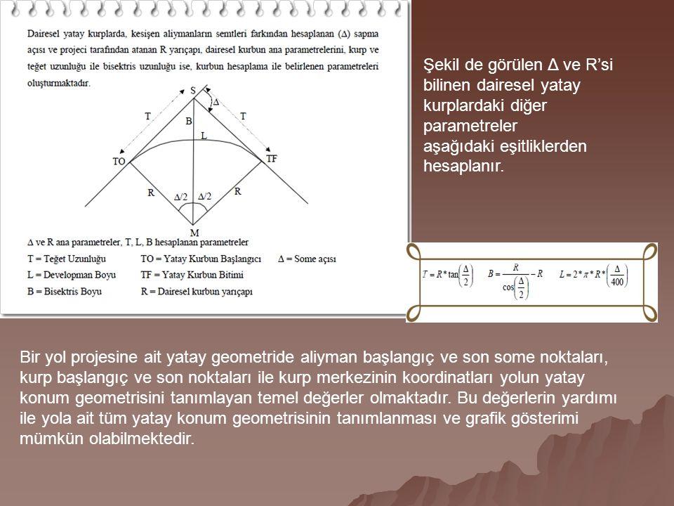 Bir yol projesine ait yatay geometride aliyman başlangıç ve son some noktaları, kurp başlangıç ve son noktaları ile kurp merkezinin koordinatları yolu