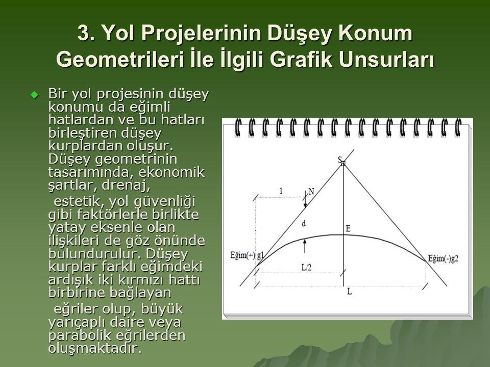 3. Yol Projelerinin Düşey Konum Geometrileri İle İlgili Grafik Unsurları  Bir yol projesinin düşey konumu da eğimli hatlardan ve bu hatları birleştir