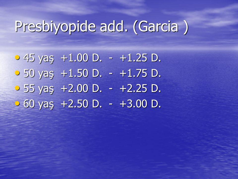 Presbiyopide add. (Garcia ) • 45 yaş +1.00 D. - +1.25 D. • 50 yaş +1.50 D. - +1.75 D. • 55 yaş +2.00 D. - +2.25 D. • 60 yaş +2.50 D. - +3.00 D.